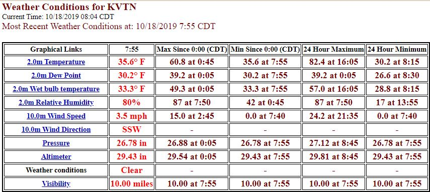 Welcome, Valentine Nebraska real-time weather with HD
